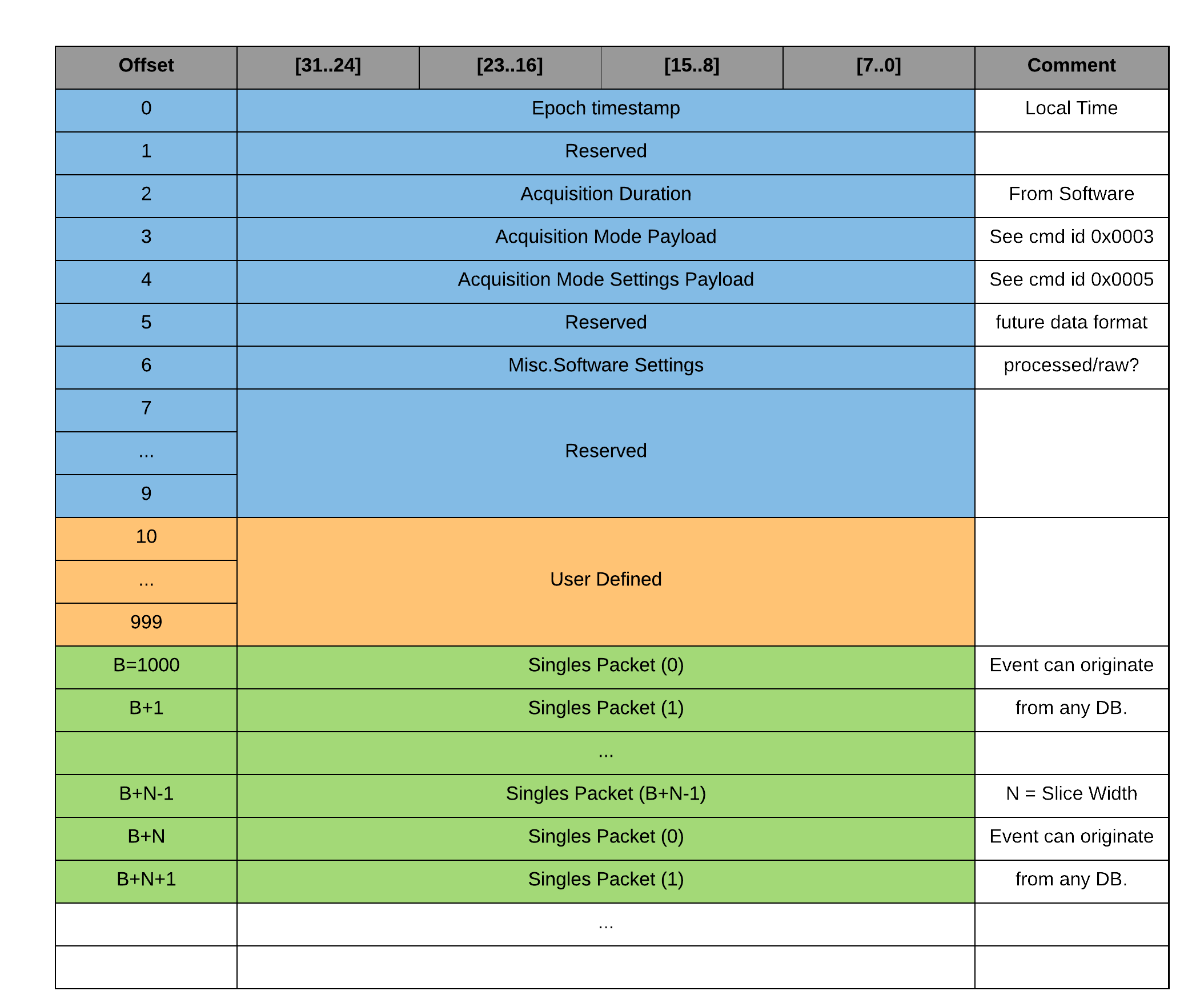 Getting Started — OpenPET User's Guide 2 3 2 documentation
